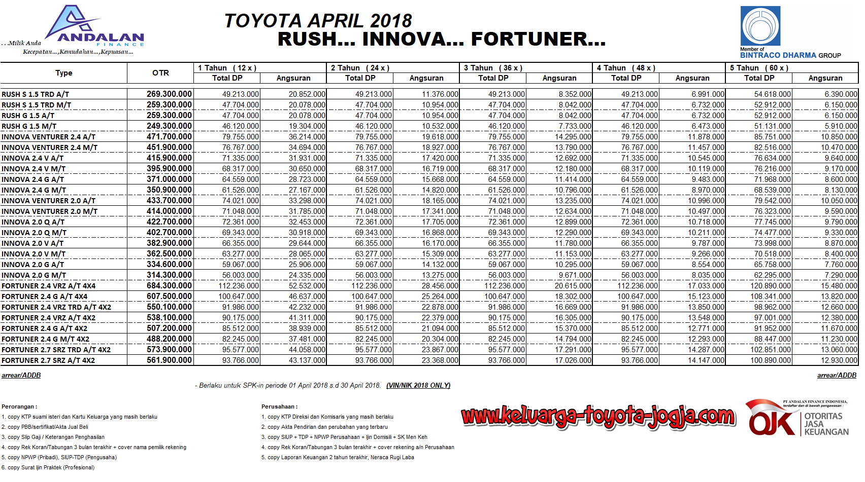 Promo Toyota Bulan April 2018