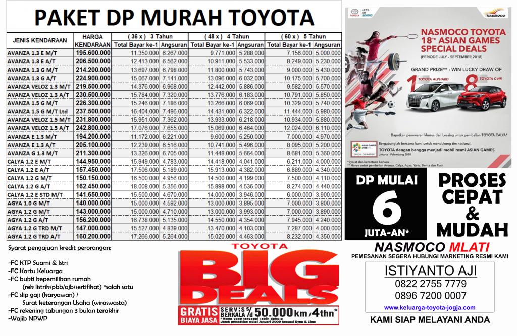 Paket Kredit DP Murah Toyota Bulan Agustus 2018