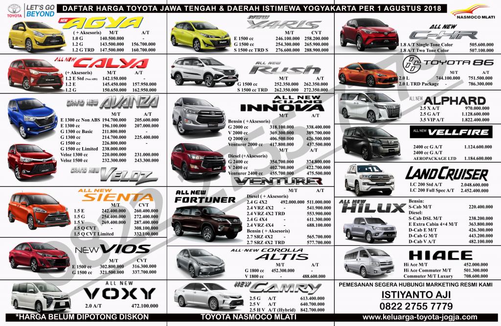 Daftar Harga Toyota Jogja Dealer Toyota Nasmoco Mlati Jogja