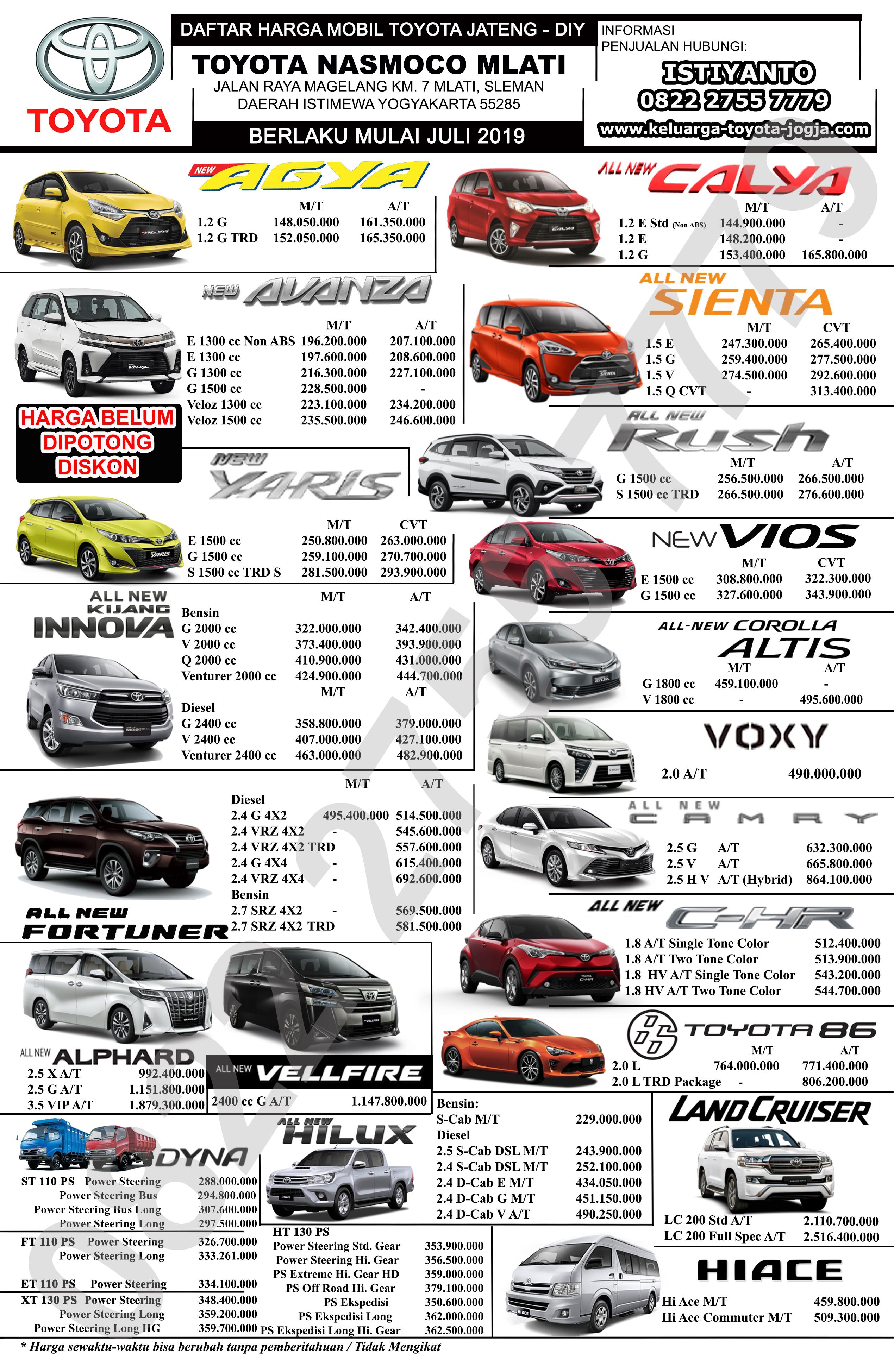 Kelebihan Kekurangan Daftar Harga Toyota Perbandingan Harga